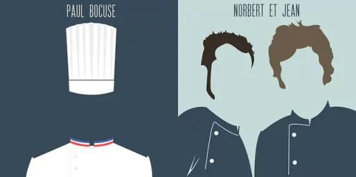 Bocuse / Norbert et Jean