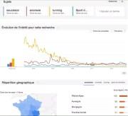 Google-Trends-Rhone-Alpes-Auvergne