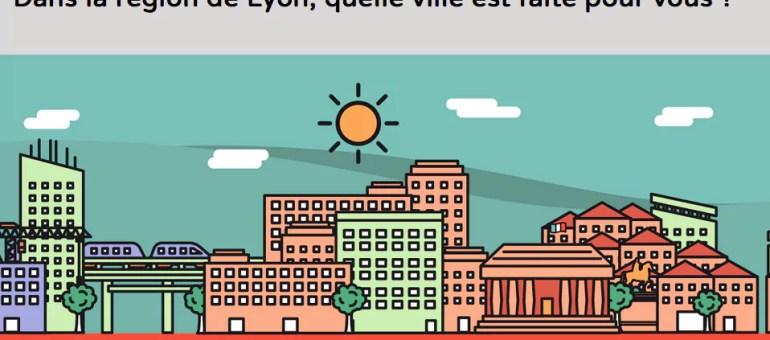 Comment avons-nous conçu l'appli pour trouver votre ville idéale