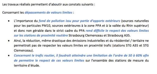Conclusions de l'Aspa, p. 51 après simulations des niveaux de pollution suivant différents abattements des rejets à Strasbourg (Capture étude Aspa - PPA Strasbourg)