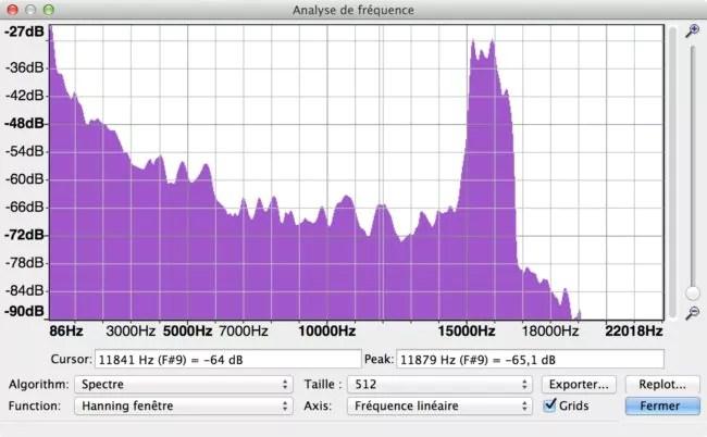 Spectre tiré de l'analyse de la séquence sonore par le logiciel audacity (Audacity/cc)
