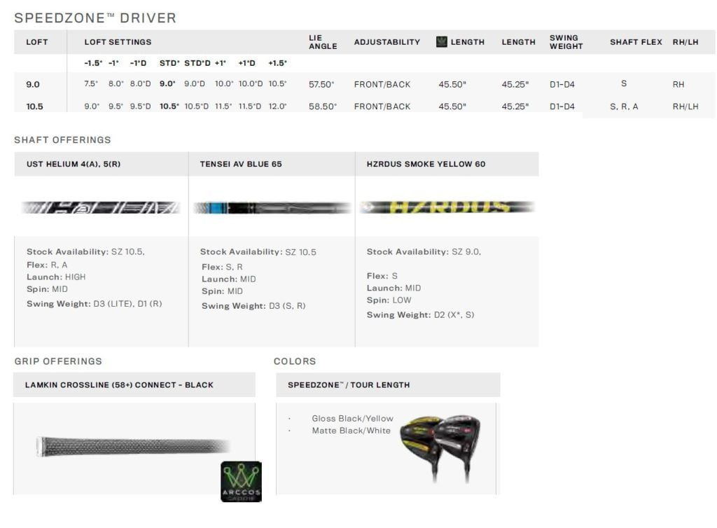 Specs Driver Cobra King Speedzone