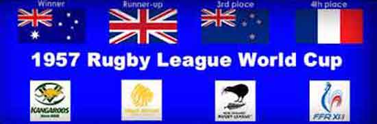 1957 Rugby League World Cup teams