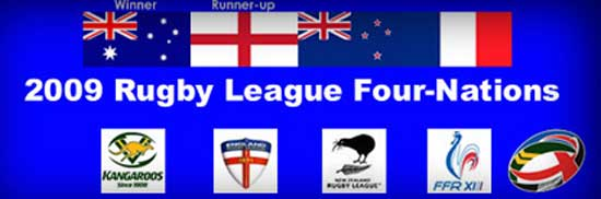 2009 Rugby League Four-Nations teams
