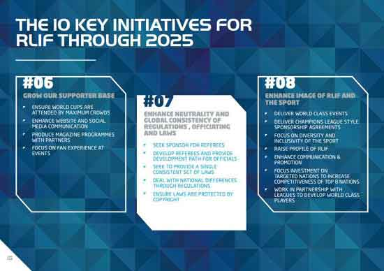 Rugby League Strategic Plan 2025 Page 15