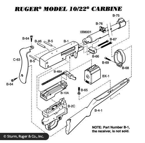 Ruger 10/22 Carbine Exploded View » Ruger 1022
