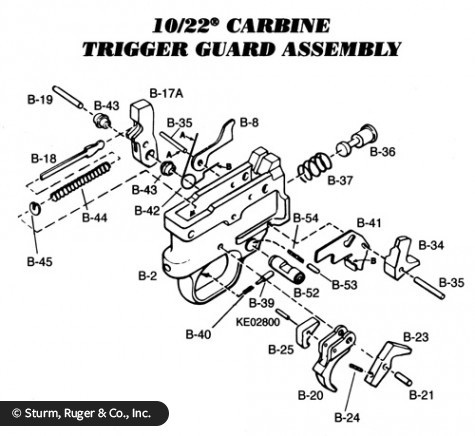 Ruger 10/22 Trigger Group Exploded View » Ruger 1022