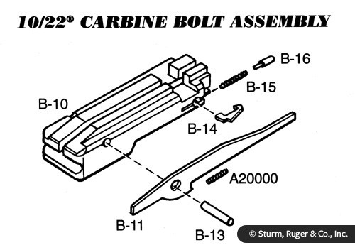 Ruger 10/22 Bolt Exploded View » Ruger 1022