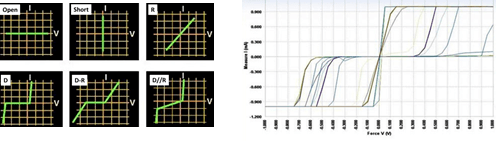 半導體專用失效分析與可靠度測試解決方案 - 瑞新儀器有限公司 RUI XIN Instruments Co., Ltd