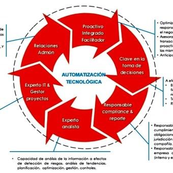 estrategia_fiscal