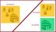 Escisión parcial de sociedad con inmuebles - Impuesto sobre Sociedades