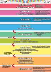 Gravamen: definición y tipos   Ruiz Prieto Asesores