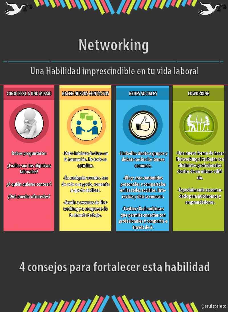 Networking: una habilidad imprescindible para fortalecer tu vida laboral y personal