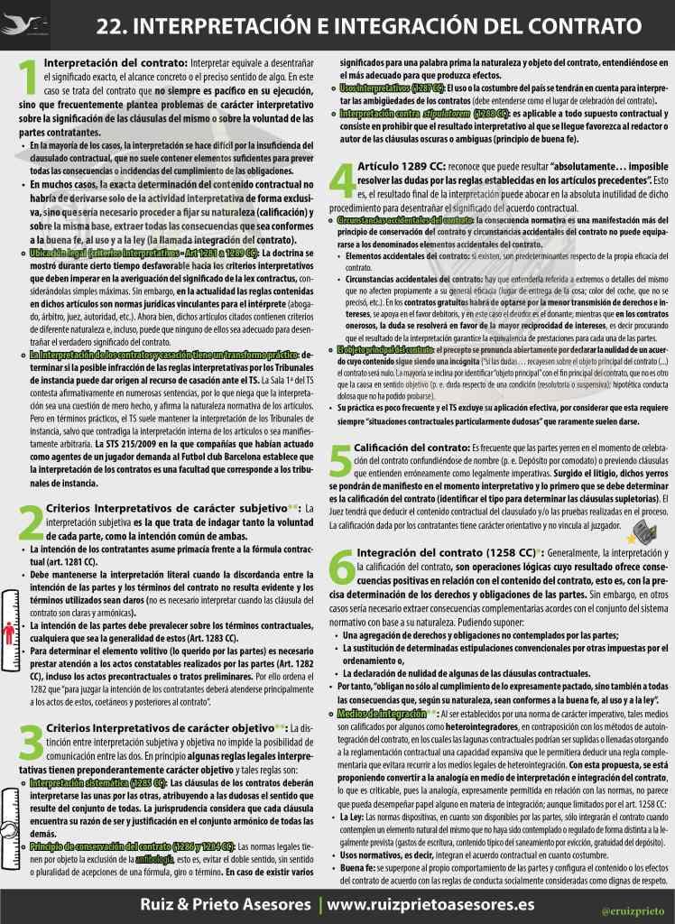 22_interpretación del contrato