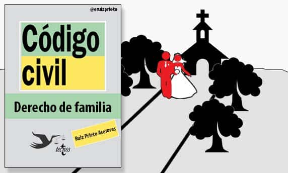 Derecho de familia: matrimonio, régimen económico y parentesco