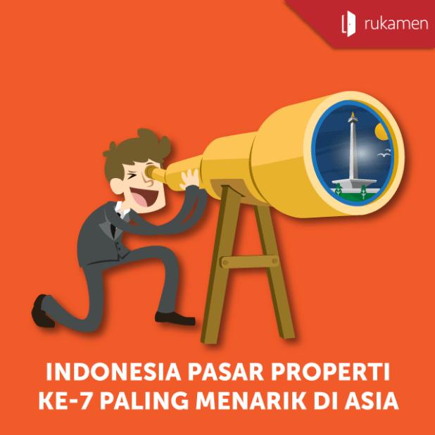 Indonesia-Pasar-Properti-Ke-7-Paling-Menarik-di-Asia-square