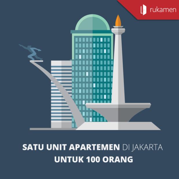 Satu-Unit-Apartemen-di-Jakarta-Untuk-100-Orang-Square