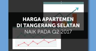 harga apartemen di tangerang selatan