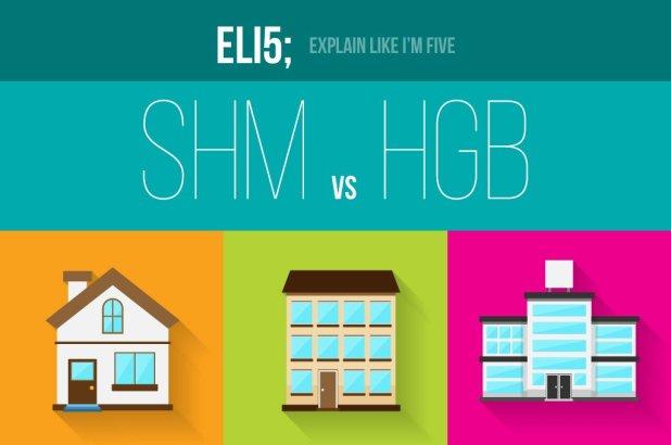 eli5_shm-hgb