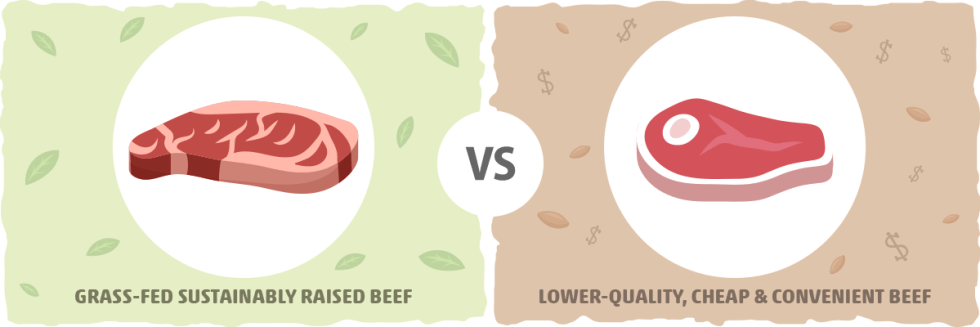 Clean vs. Dirty Keto: What is the Difference?