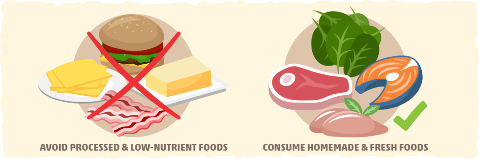 What is Clean Keto?