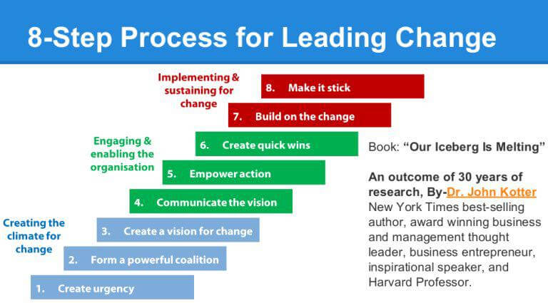 to maximize chances of succes of change strategy pdf