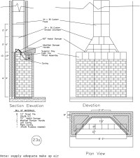 Rumford Fireplace Plans & Instructions