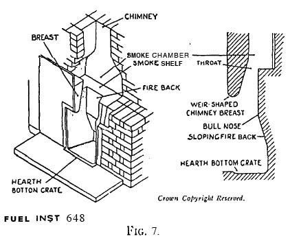 Damper Wiring Diagram Damper HVAC Diagram Wiring Diagram