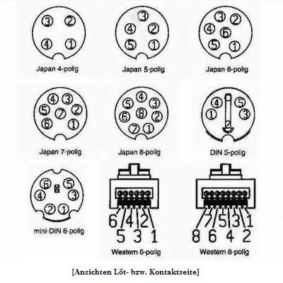 6 Pin Din Diagram IPod Plug Wiring Diagram Wiring Diagram