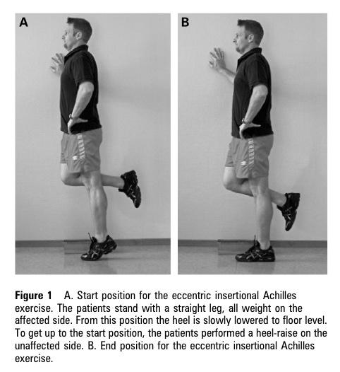 Eccentric Training Achilles Tendonitis
