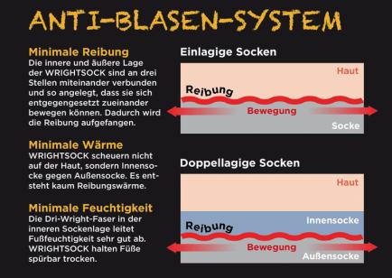flyer-a4-anti-blasen-system-fw_-768x546