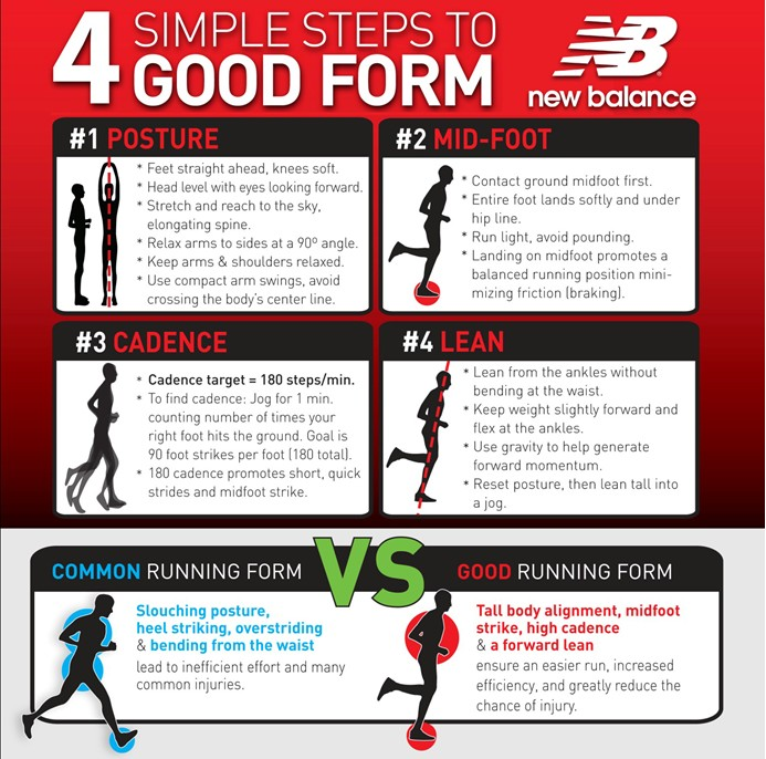 Looking for Good Running Form? Here's How to Fix It | Running on Happy