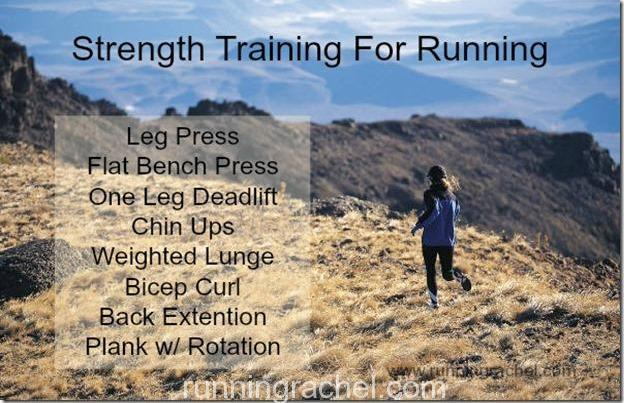 strength training plan for runners via @runningrachel