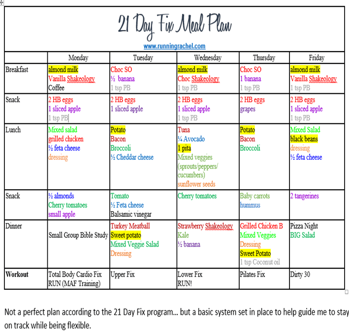 21 day fix meal plan, 21 day fix fitness plan