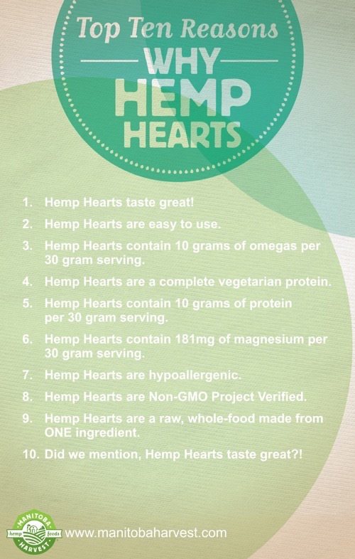 Manitoba Hemp Hearts1