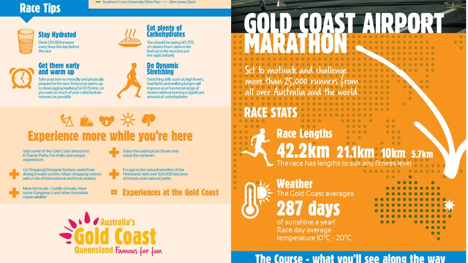 Revitalise Your Running and Join the Gold Coast Airport Marathon 2014