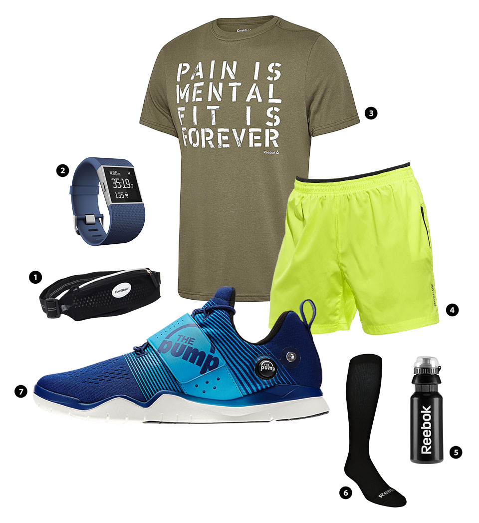 Outfit of the Week #23: Pumped and Raring to Go!