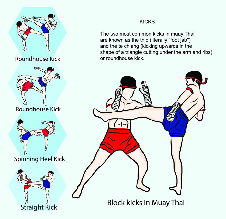 What Runners Can Learn From Muay Thai Fighters