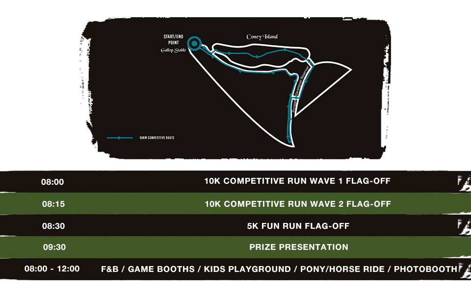 Need A Push To Get Outdoors? Join the Inaugural Coney Island Trail Run!