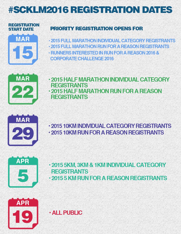 New Changes to Standard Chartered KL Marathon 2016