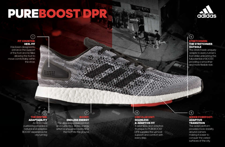 No Urban Environment Unconquerable with adidas PureBOOST DPR