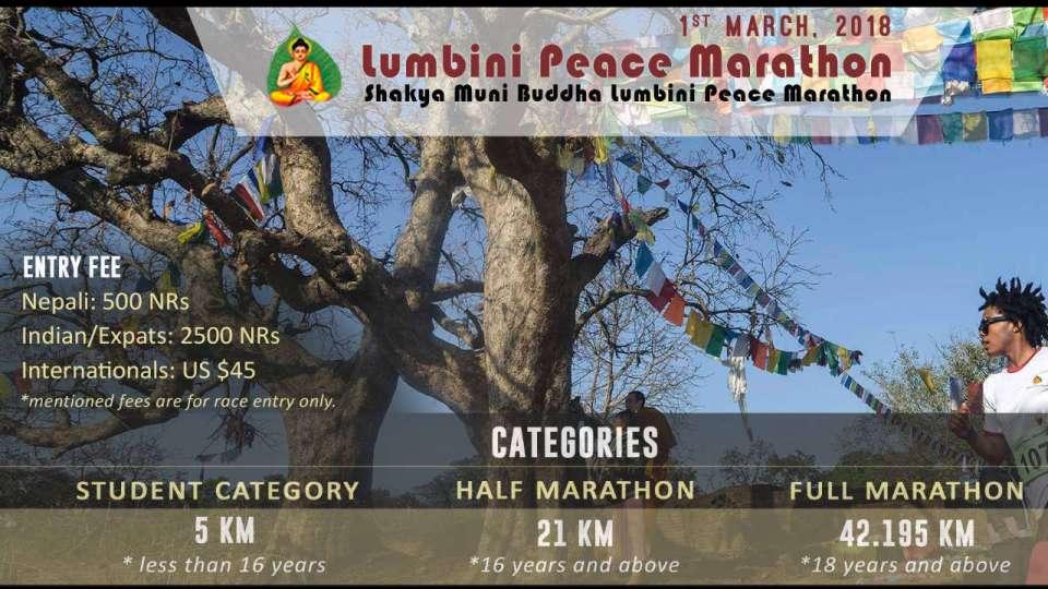 Lumbini Peace Marathon 2018
