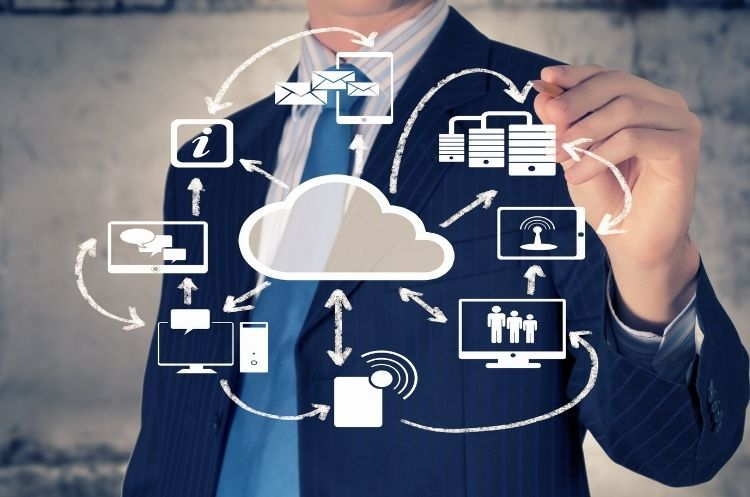 Questions To Ask When Building Your Cloud Strategy