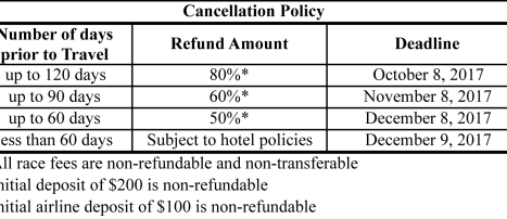cancellationpolicy