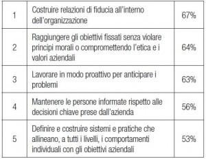 tabella2