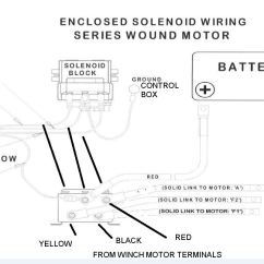 Runva Winch Solenoid Wiring Diagram Super Switch Also Tuff Stuff On Electrical Quick Connector ...