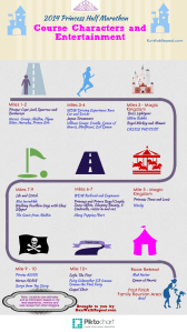 Princess Half Marathon Course Characters 2014