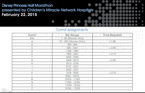 2015 Princess Half Marathon Corrals and Start Times