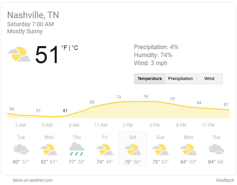 nashville weather