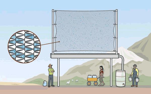 بدون كهرباء : أبراج خيرزان يمكنها استخلاص الماء من الهواء ! 4